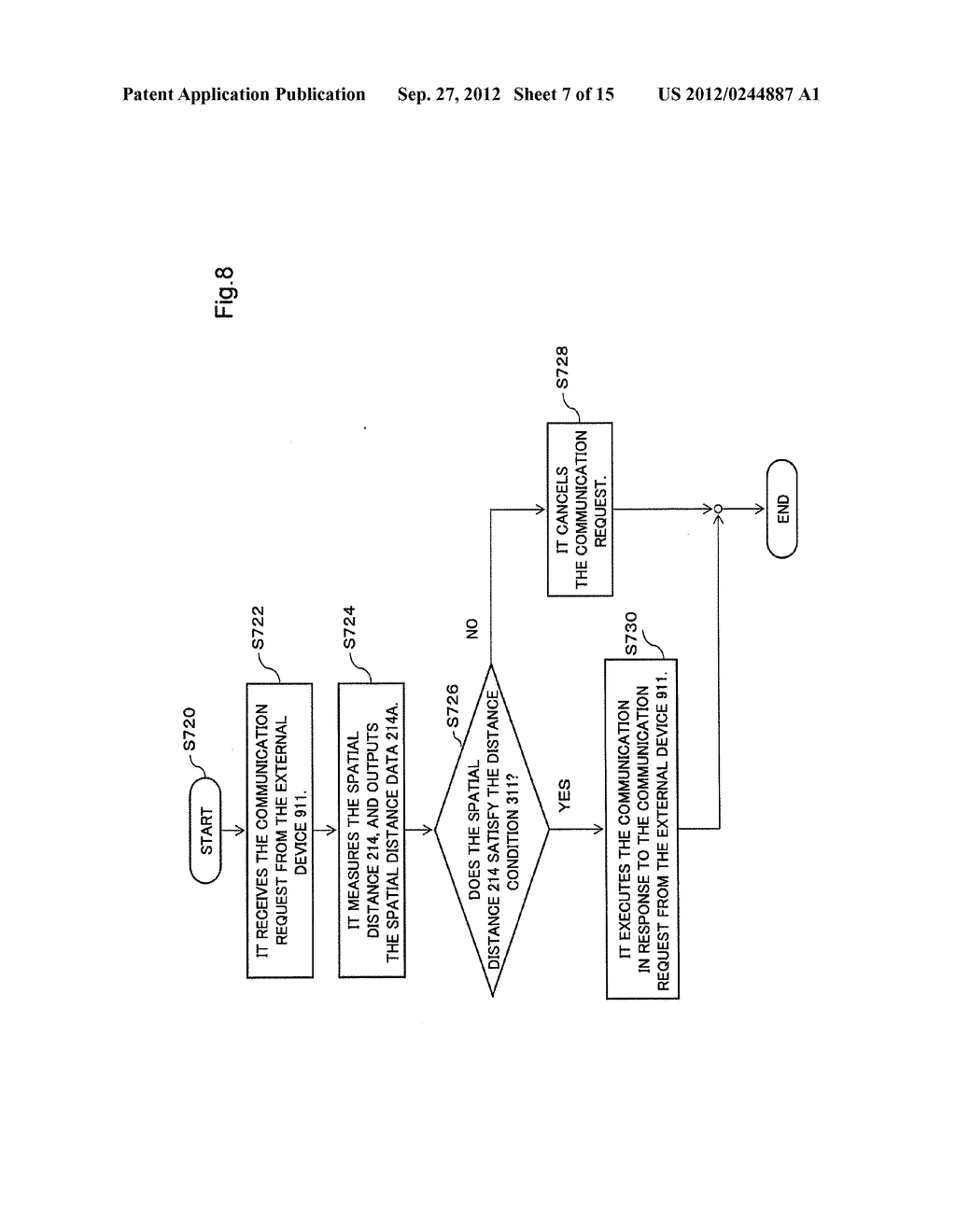COMMUNICATION CONTROL APPARATUS, COMMUNICATION CONTROL METHOD AND PROGRAM - diagram, schematic, and image 08