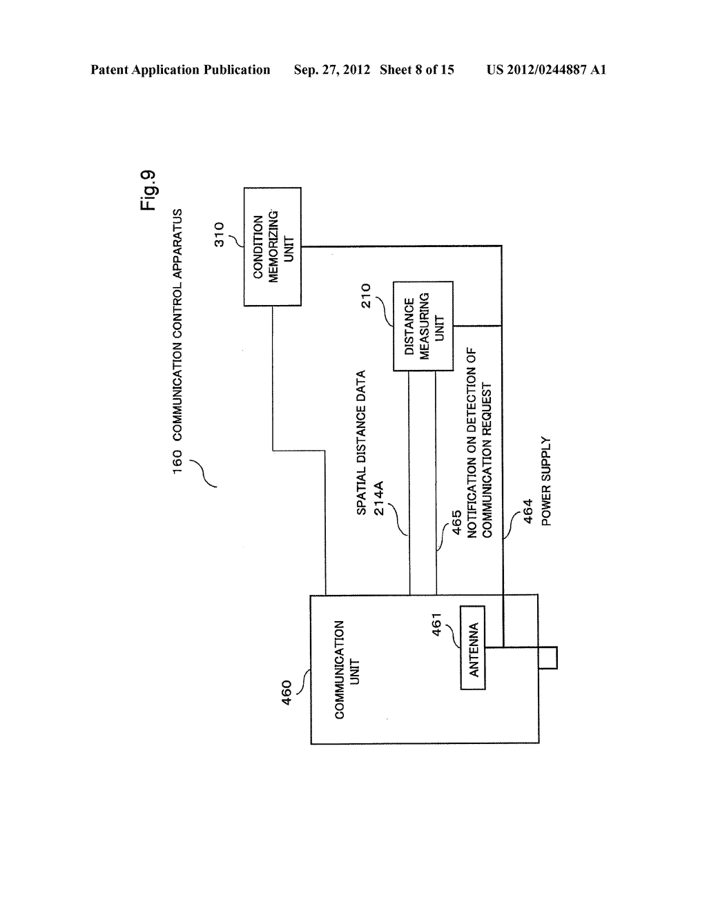 COMMUNICATION CONTROL APPARATUS, COMMUNICATION CONTROL METHOD AND PROGRAM - diagram, schematic, and image 09