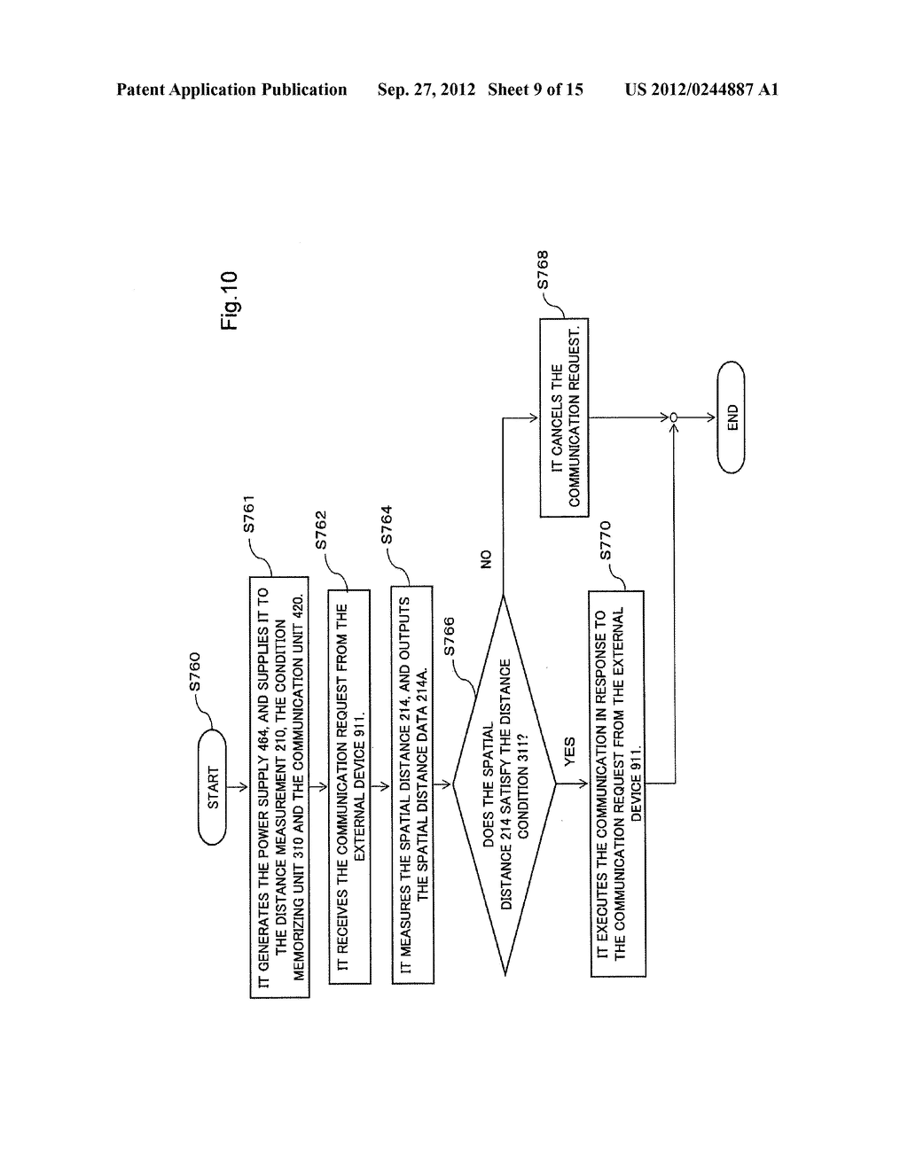 COMMUNICATION CONTROL APPARATUS, COMMUNICATION CONTROL METHOD AND PROGRAM - diagram, schematic, and image 10