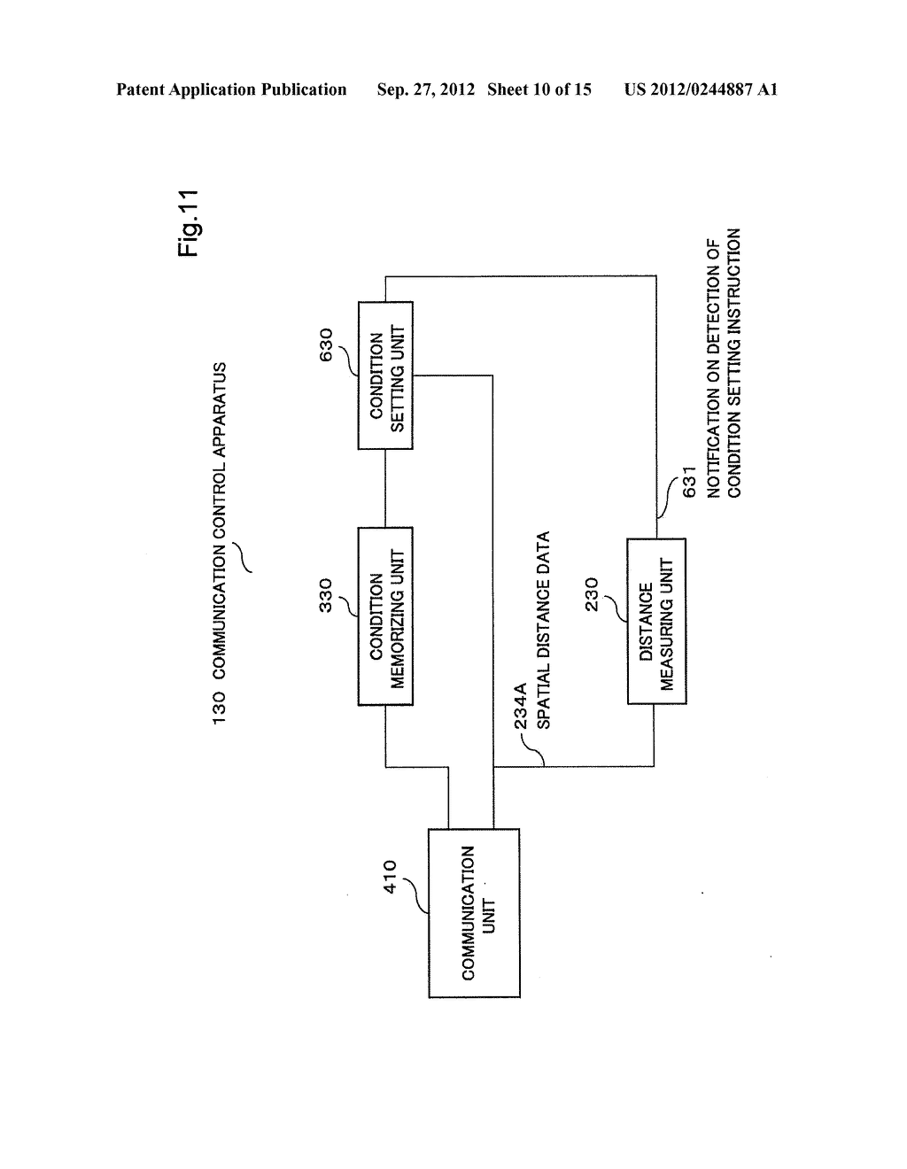 COMMUNICATION CONTROL APPARATUS, COMMUNICATION CONTROL METHOD AND PROGRAM - diagram, schematic, and image 11