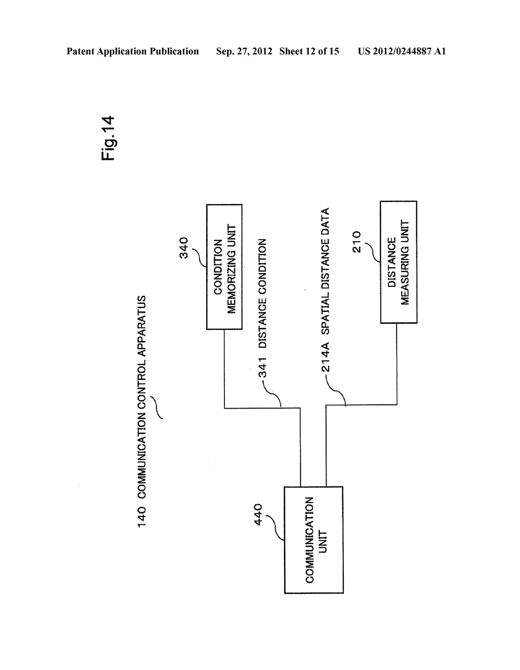 COMMUNICATION CONTROL APPARATUS, COMMUNICATION CONTROL METHOD AND PROGRAM - diagram, schematic, and image 13