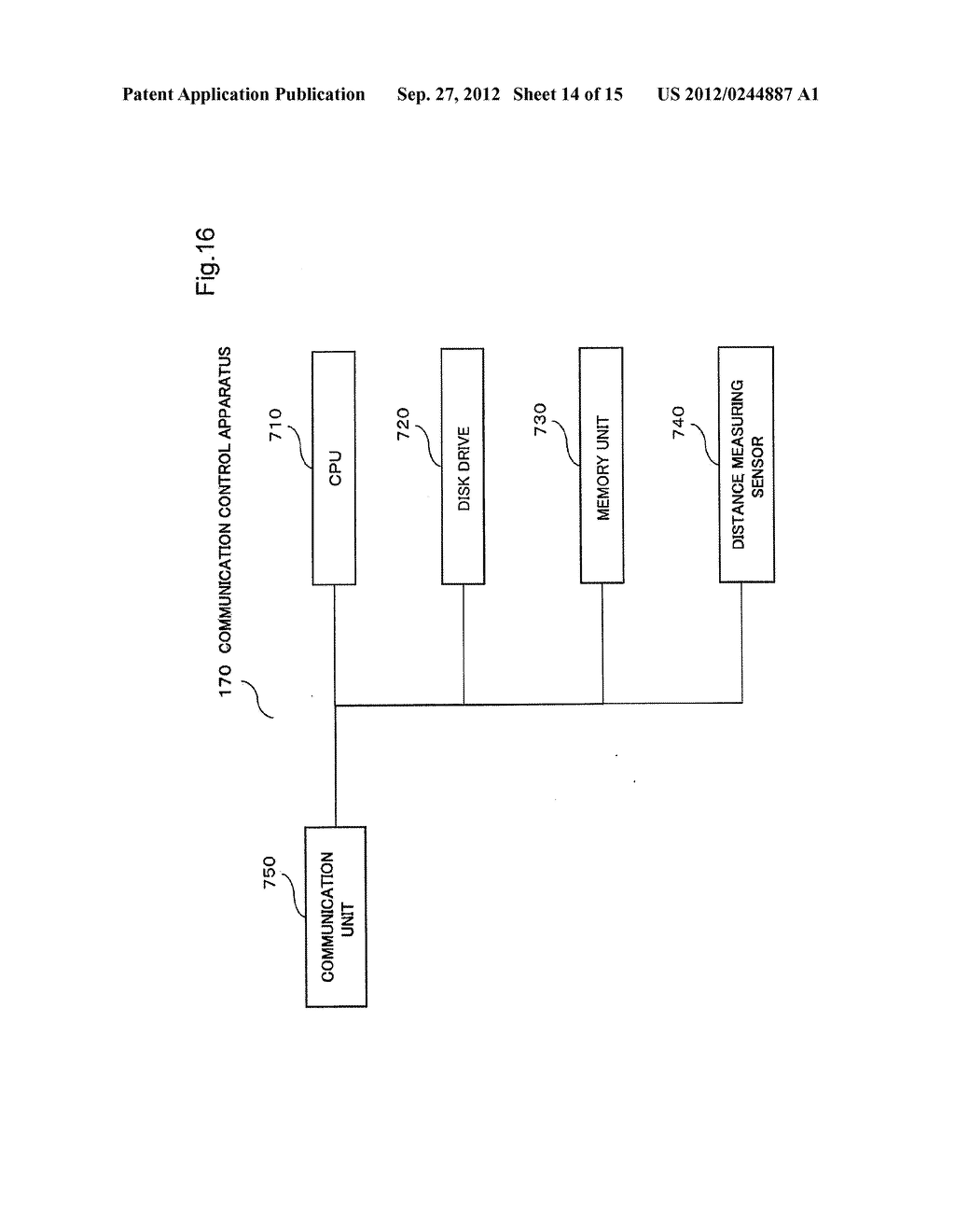 COMMUNICATION CONTROL APPARATUS, COMMUNICATION CONTROL METHOD AND PROGRAM - diagram, schematic, and image 15
