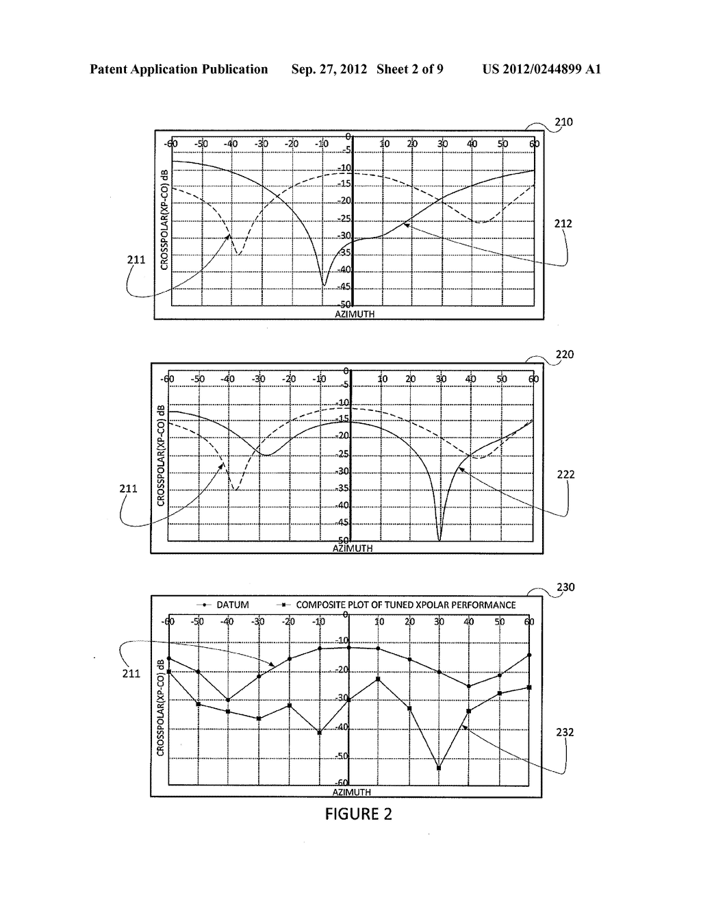 METHOD AND APPARATUS FOR ANTENNA RADIATION CROSS POLAR SUPPRESSION - diagram, schematic, and image 03