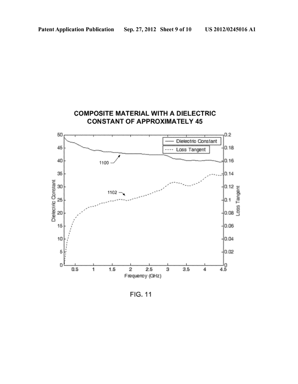 HIGH DIELECTRIC CONSTANT COMPOSITE MATERIALS AND METHODS OF MANUFACTURE - diagram, schematic, and image 10