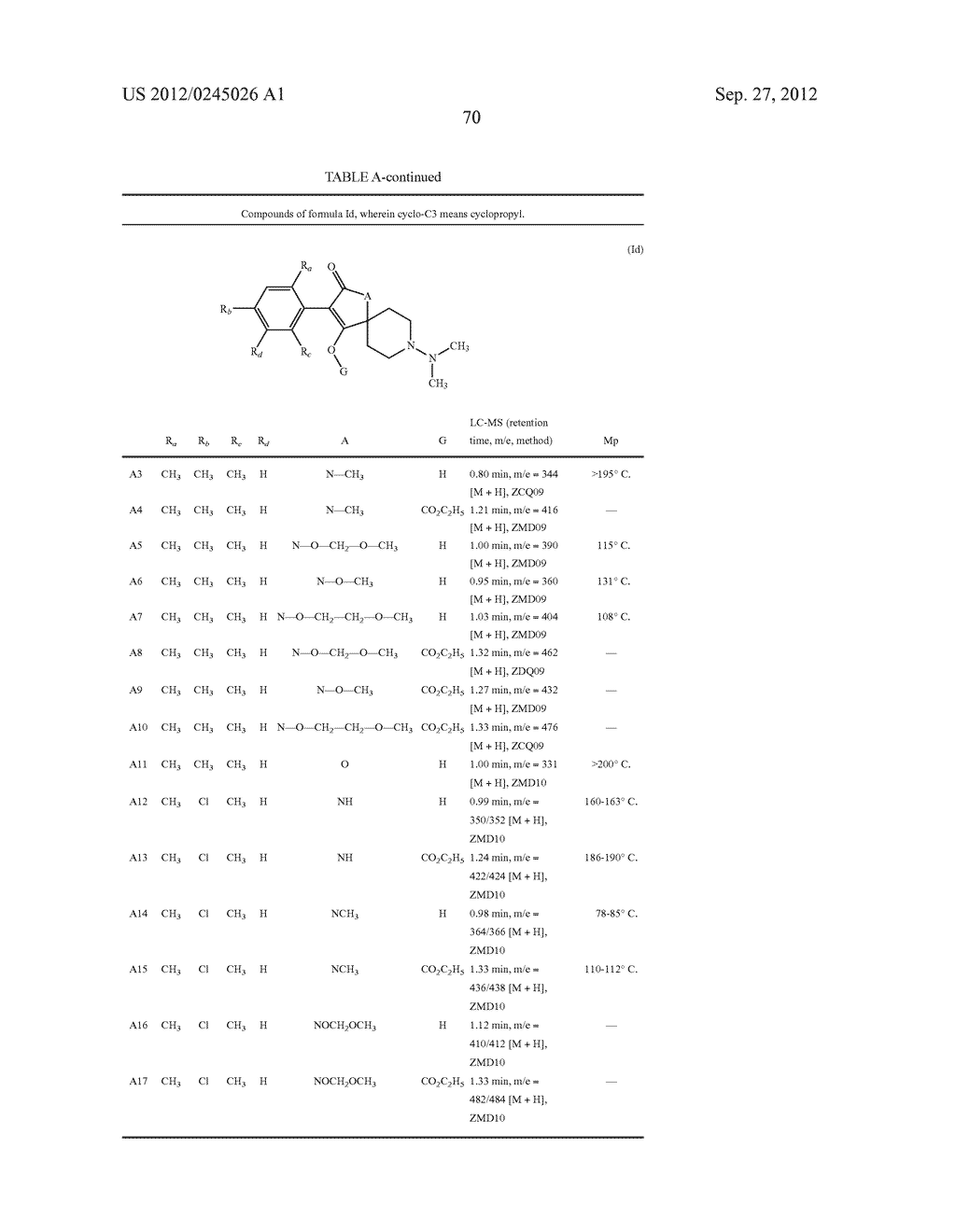 SPIRO FUSED 1-AMINO - PIPERDINE PYRROLIDINE DIONE DERIVATIVES WITH     PESTICIDAL ACTIVITY - diagram, schematic, and image 71