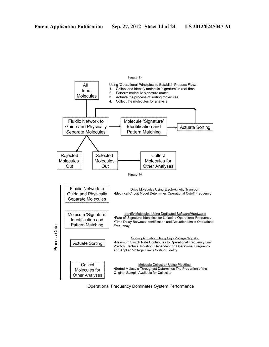DEVICE AND METHODS FOR MOLECULAR ANALYSIS - diagram, schematic, and image 15