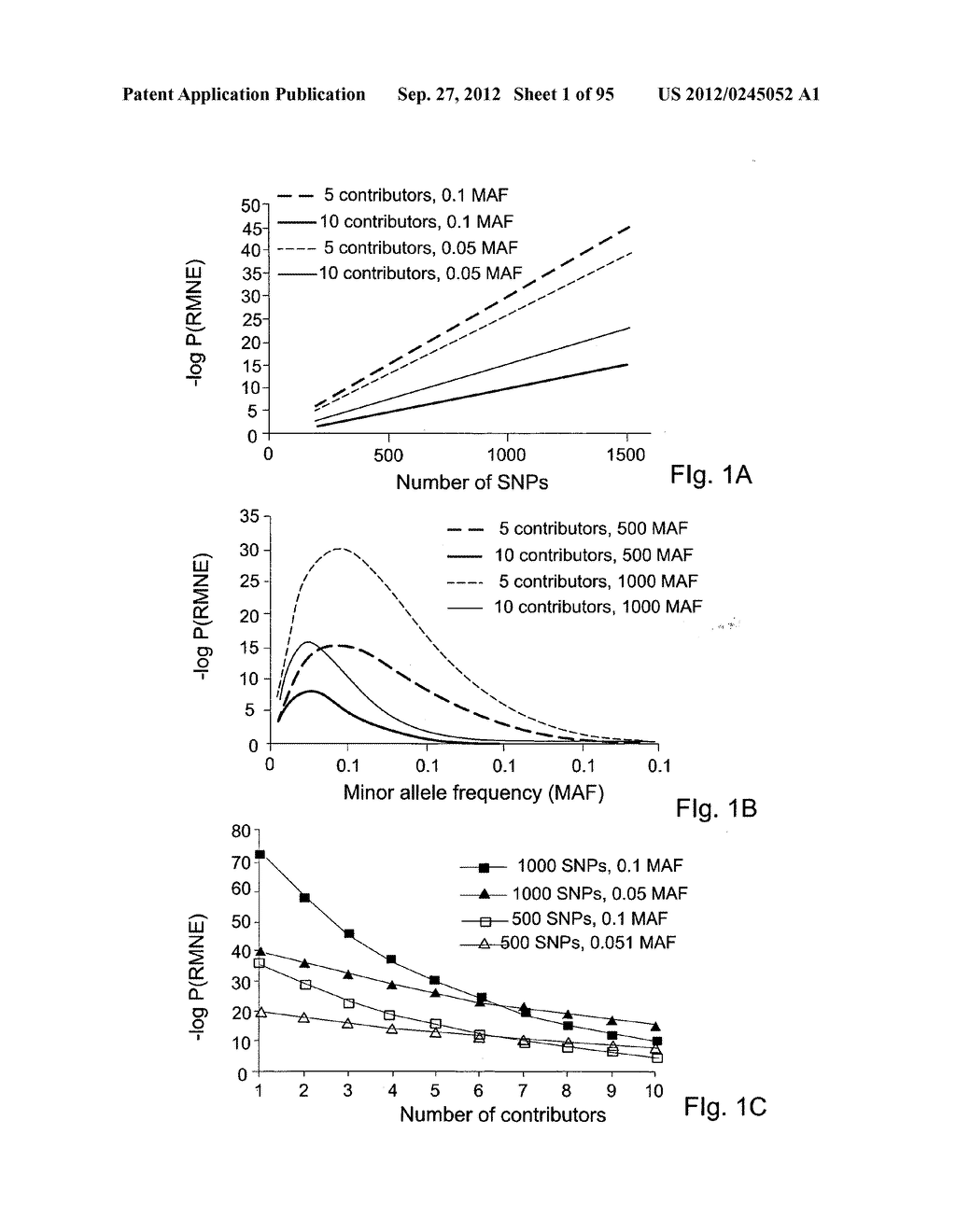 SYSTEM AND METHOD FOR ANALYZING DNA MIXTURES - diagram, schematic, and image 02