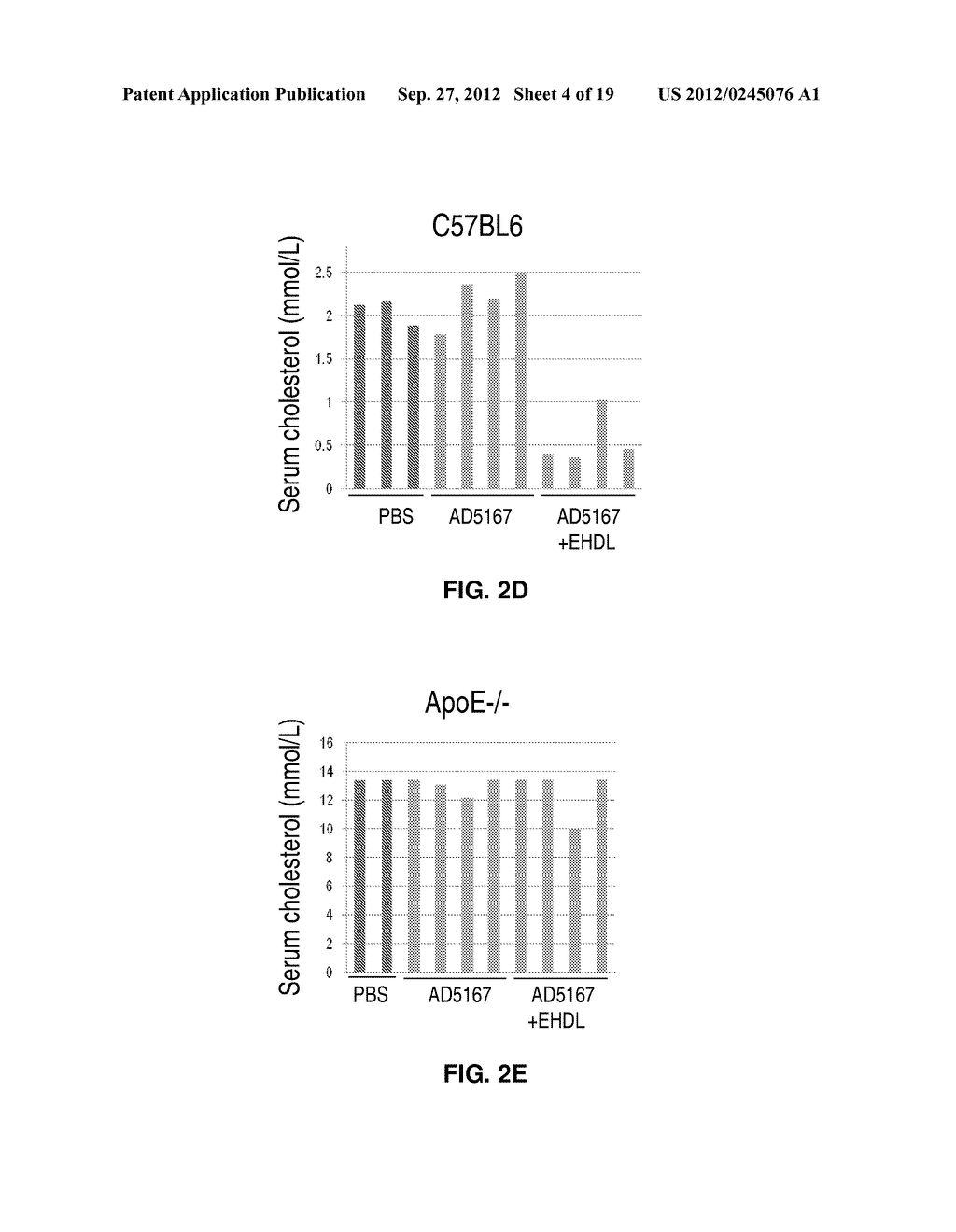 COMPOSITIONS AND METHODS FOR DELIVERING RNAI USING APOE - diagram, schematic, and image 05