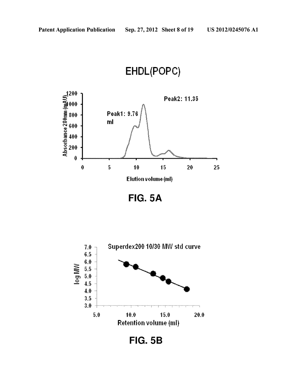 COMPOSITIONS AND METHODS FOR DELIVERING RNAI USING APOE - diagram, schematic, and image 09