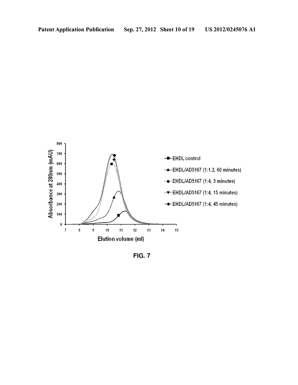 COMPOSITIONS AND METHODS FOR DELIVERING RNAI USING APOE - diagram, schematic, and image 11