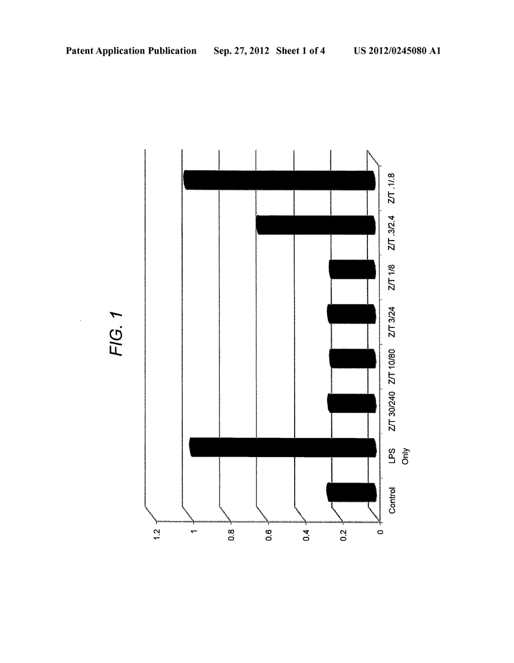MINERAL SALT-SULFONIC ACID COMPOSITIONS AND METHODS OF USE - diagram, schematic, and image 02