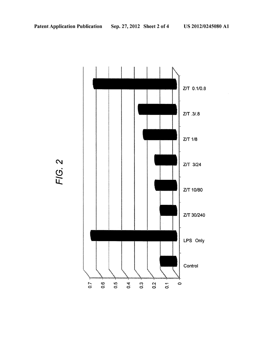 MINERAL SALT-SULFONIC ACID COMPOSITIONS AND METHODS OF USE - diagram, schematic, and image 03