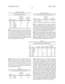 METHODS OF REDUCING THE PROLIFERATION AND VIABLILITY OF MICROBIAL AGENTS diagram and image