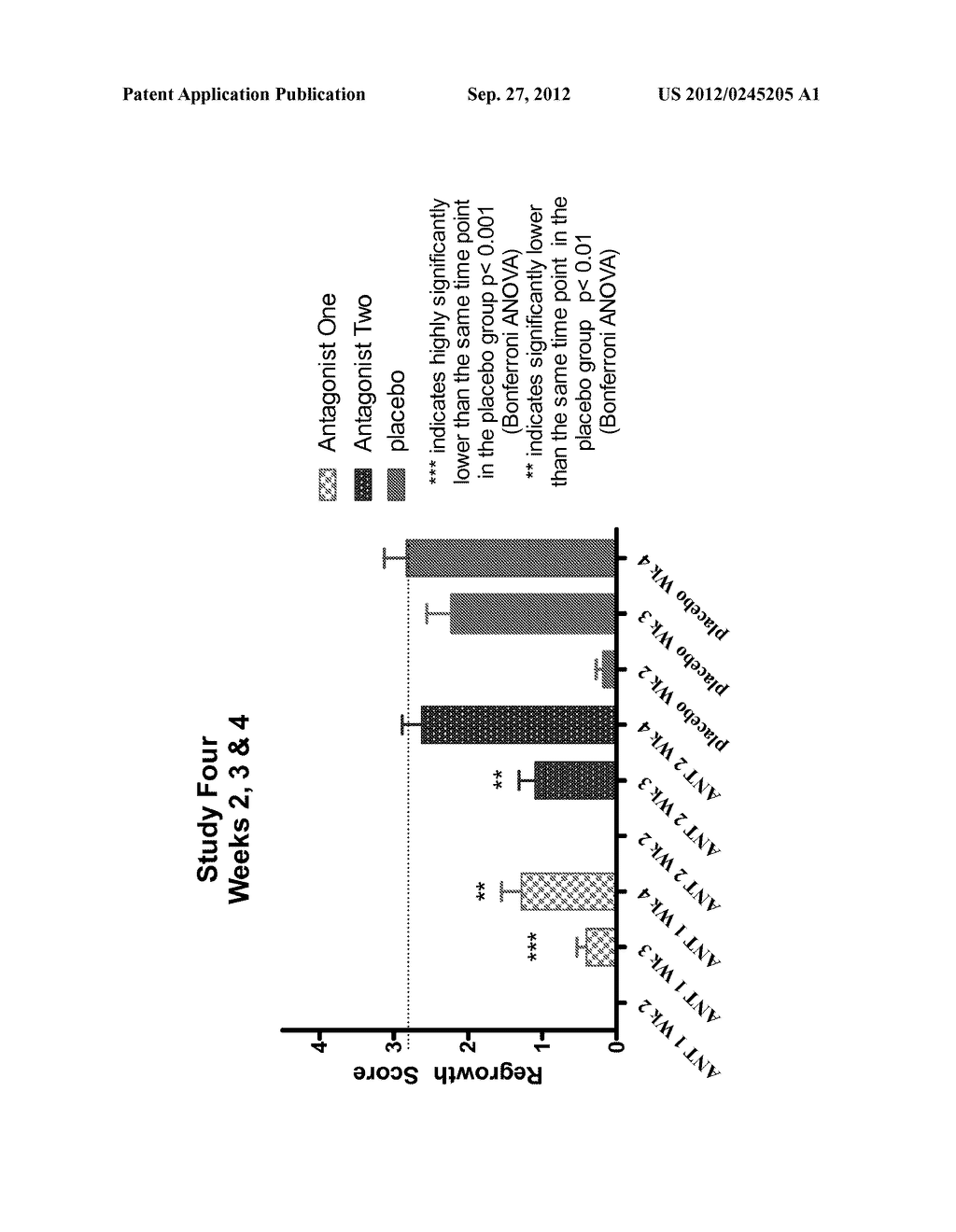 COMPOSITIONS AND METHODS FOR INHIBITING HAIR GROWTH - diagram, schematic, and image 02