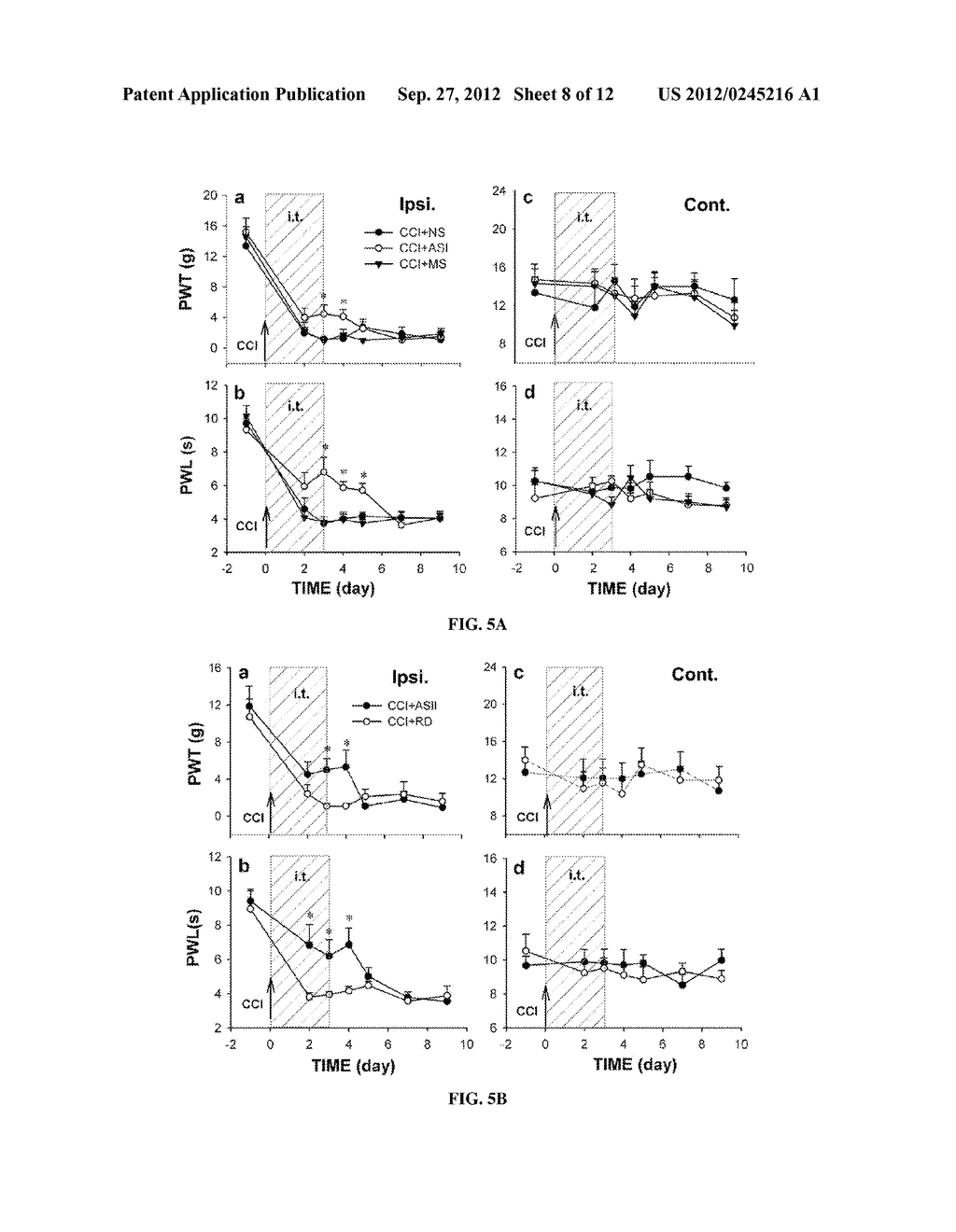 COMPOSITIONS AND METHODS FOR TREATMENT OF NEUROPATHIC PAIN - diagram, schematic, and image 09