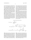 Cleavable block copolymers, functionalized nanoporous thin films and     related methods of preparation diagram and image