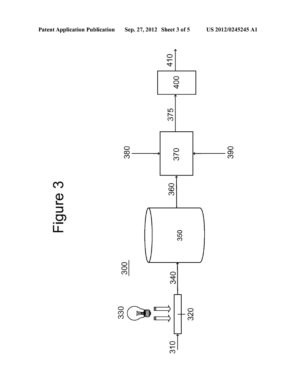 Photoperoxidized Compositions and Methods of Making and Using Same - diagram, schematic, and image 04