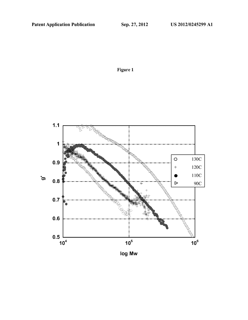 Branched Vinyl Terminated Polymers And Methods For Production Thereof - diagram, schematic, and image 02