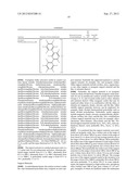 Hydrosilyation Of Vinyl Macromers With Metallocenes diagram and image