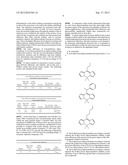 SYNTHESIS OF BORON DIPYRROMETHENES WITH LASER PROPERTIES diagram and image