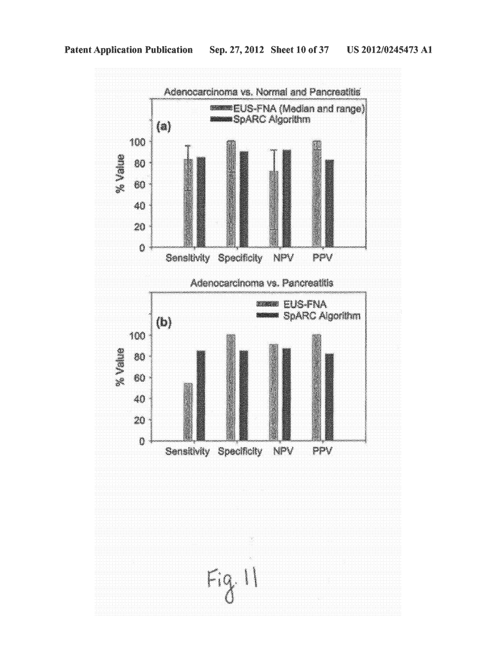 MULTIMODAL SPECTROSCOPIC SYSTEMS AND METHODS FOR CLASSIFYING BIOLOGICAL     TISSUE - diagram, schematic, and image 11