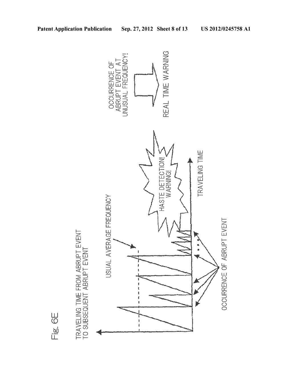 DRIVING BEHAVIOR DETECTING METHOD AND APPARATUS - diagram, schematic, and image 09
