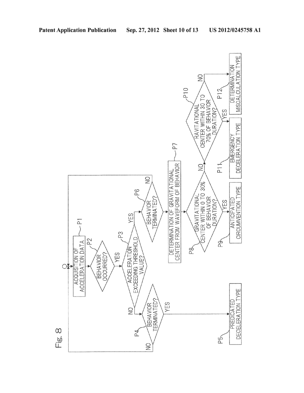 DRIVING BEHAVIOR DETECTING METHOD AND APPARATUS - diagram, schematic, and image 11
