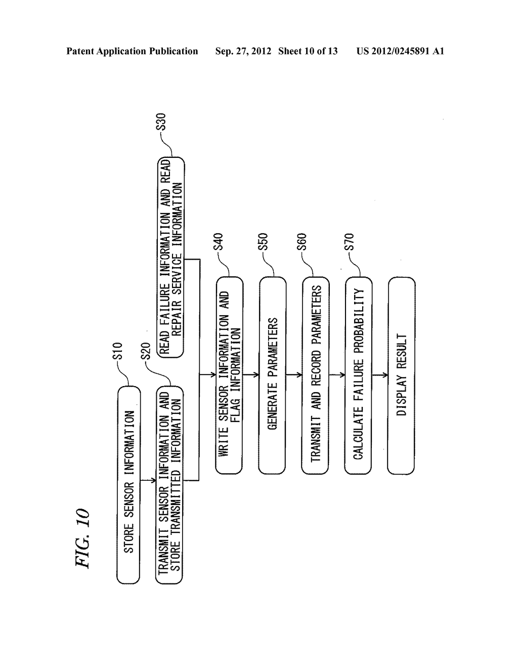 ELECTRONIC APPARATUS SYSTEM FOR CALCULATING FAILURE PROBABILITY OF     ELECTRONIC APPARATUS - diagram, schematic, and image 11