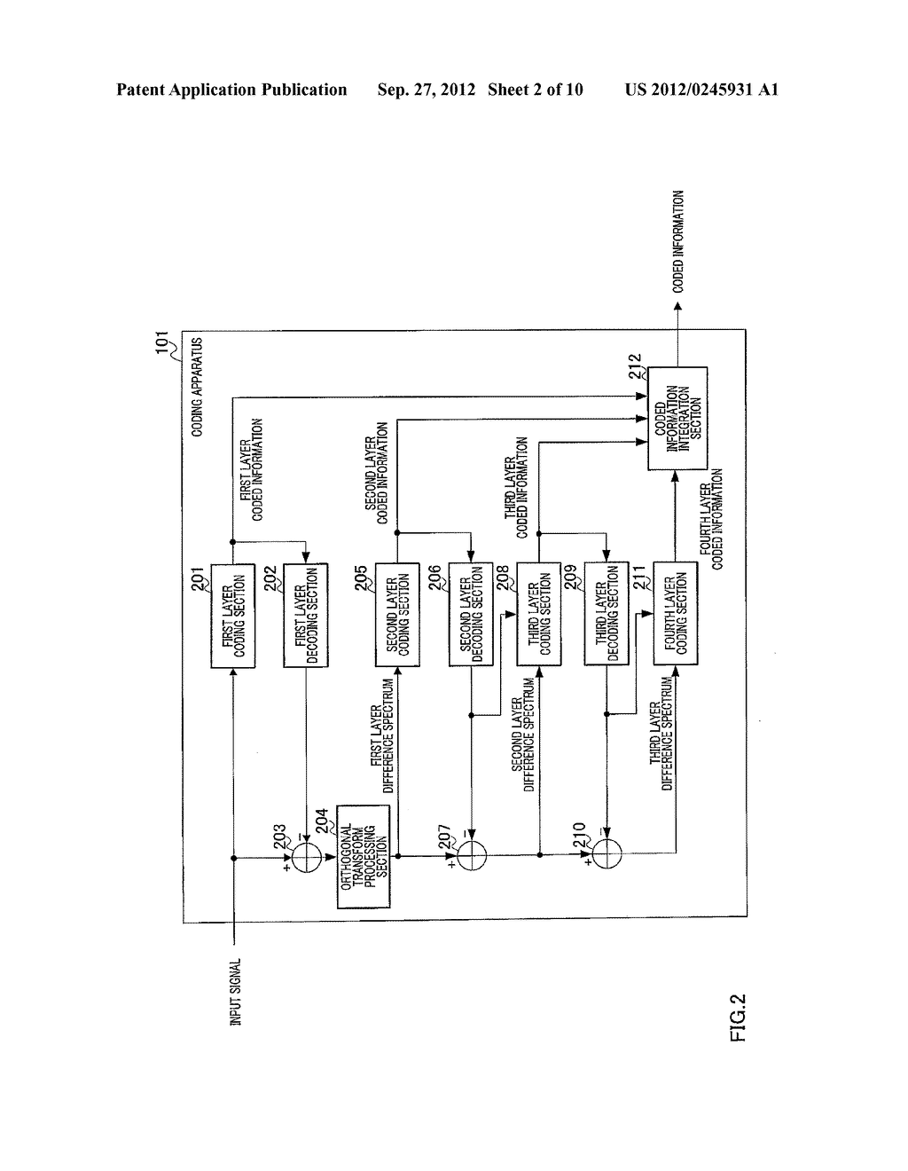 ENCODING DEVICE, DECODING DEVICE, AND METHODS THEREFOR - diagram, schematic, and image 03