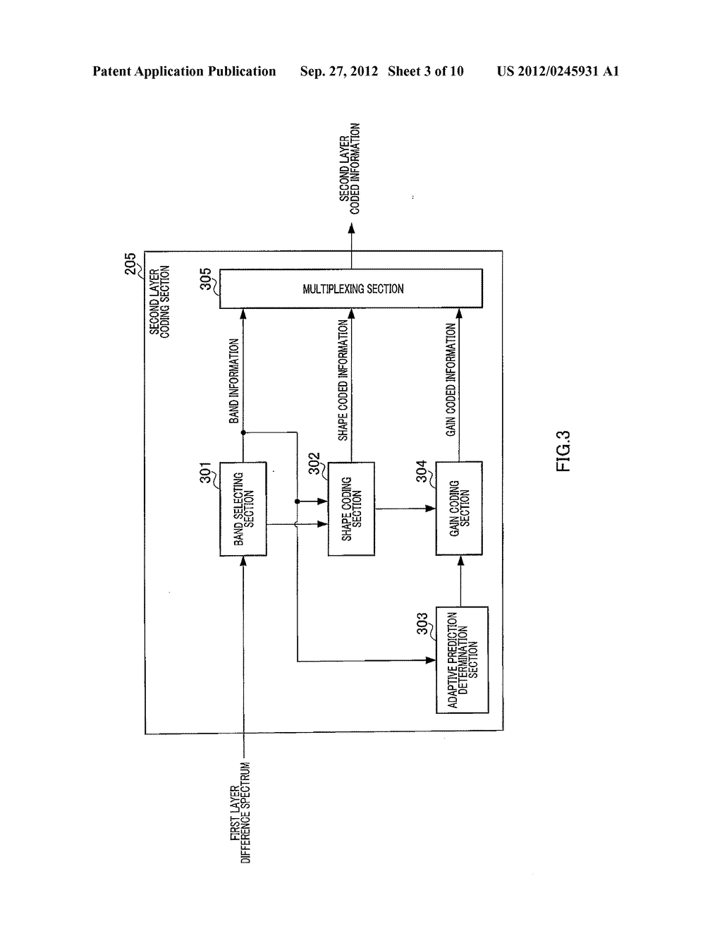 ENCODING DEVICE, DECODING DEVICE, AND METHODS THEREFOR - diagram, schematic, and image 04