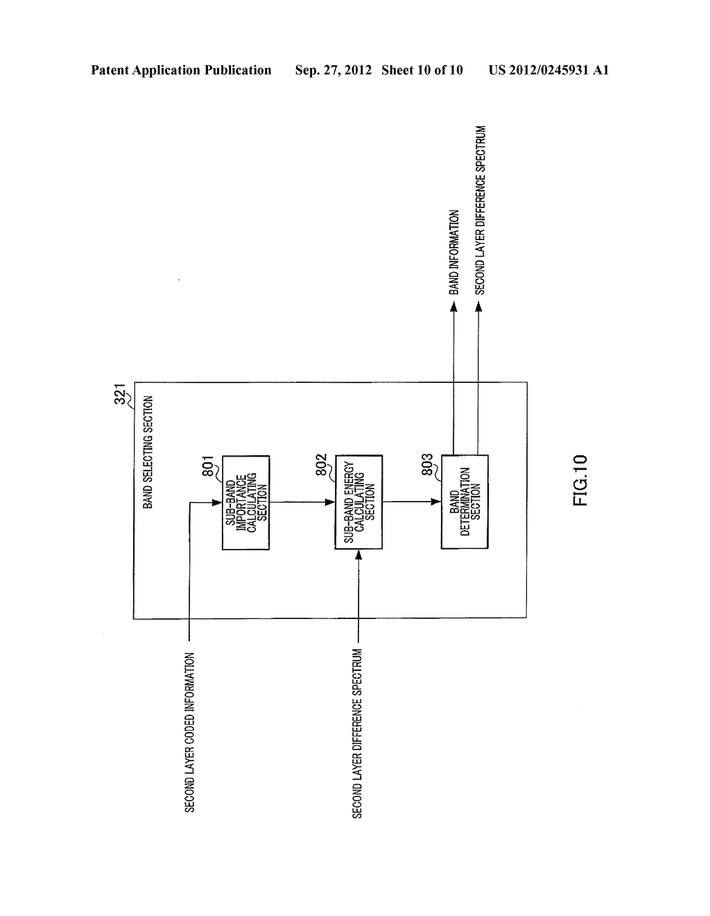 ENCODING DEVICE, DECODING DEVICE, AND METHODS THEREFOR - diagram, schematic, and image 11