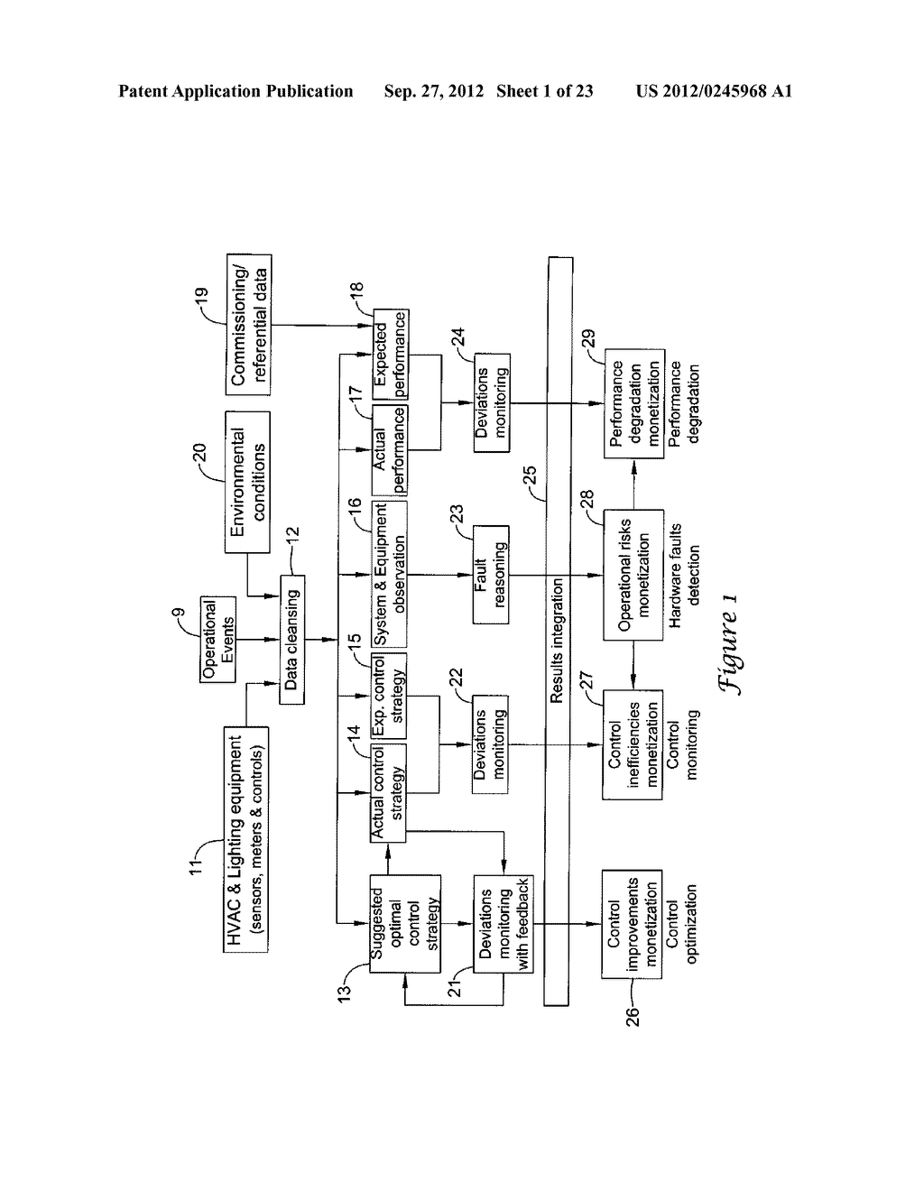 BUILDING SYSTEM CONTROL AND EQUIPMENT FAULT AND DEGRADATION MONETIZATION     AND PRIORITIZATION - diagram, schematic, and image 02
