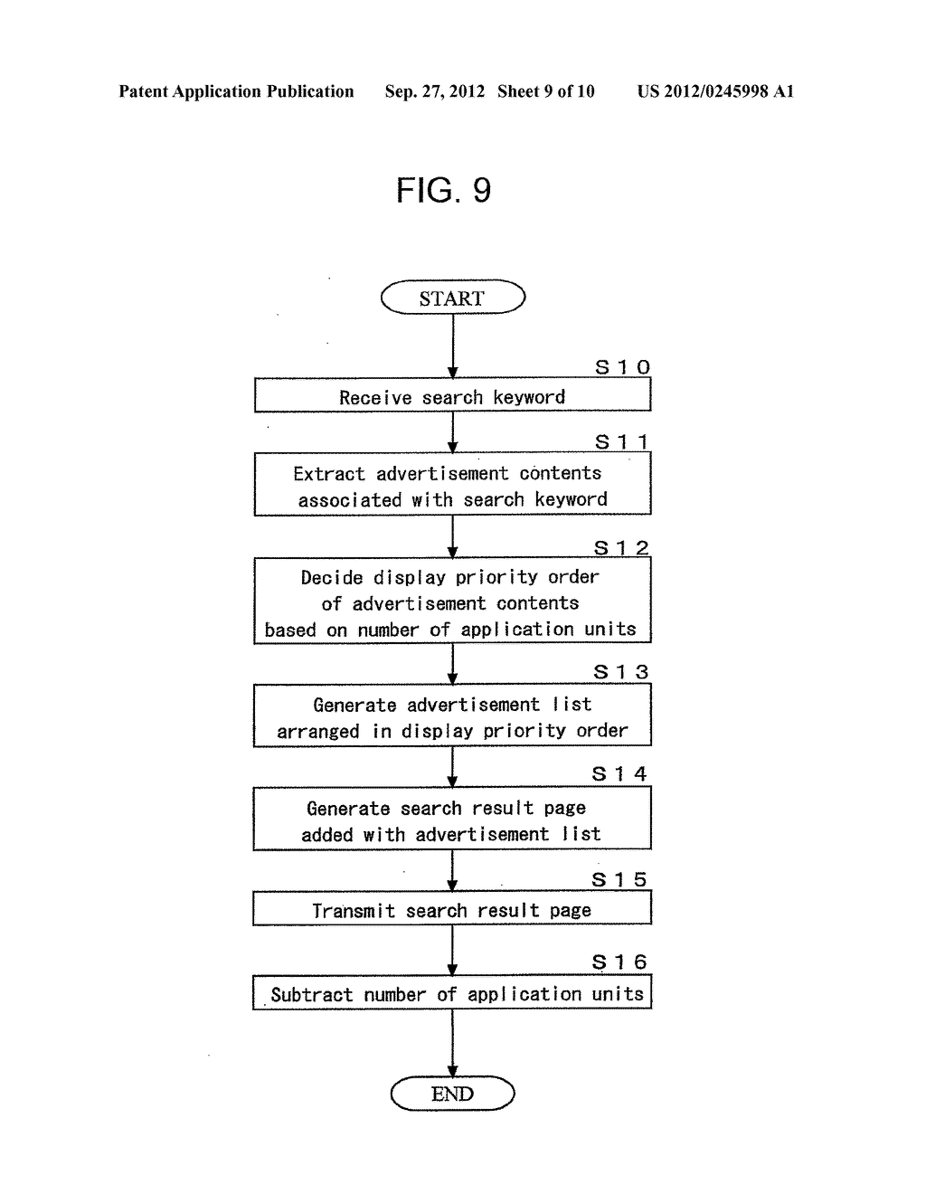 ADVERTISEMENT DISPLAY SERVER DEVICE, ADVERTISEMENT DISPLAY METHOD, PROGRAM     FOR ADVERTISEMENT DISPLAY SERVER DEVICE, AND RECORDING MEDIUM - diagram, schematic, and image 10