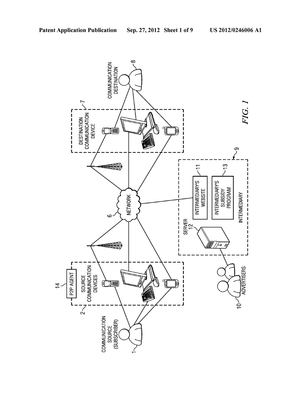 System and Method for Peer-To-Peer Advertising Between Mobile     Communication Devices - diagram, schematic, and image 02
