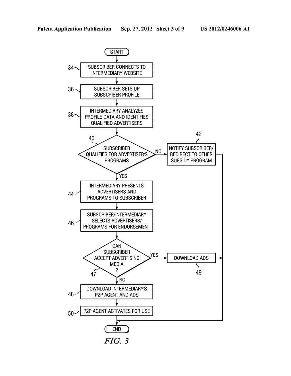 System and Method for Peer-To-Peer Advertising Between Mobile     Communication Devices - diagram, schematic, and image 04