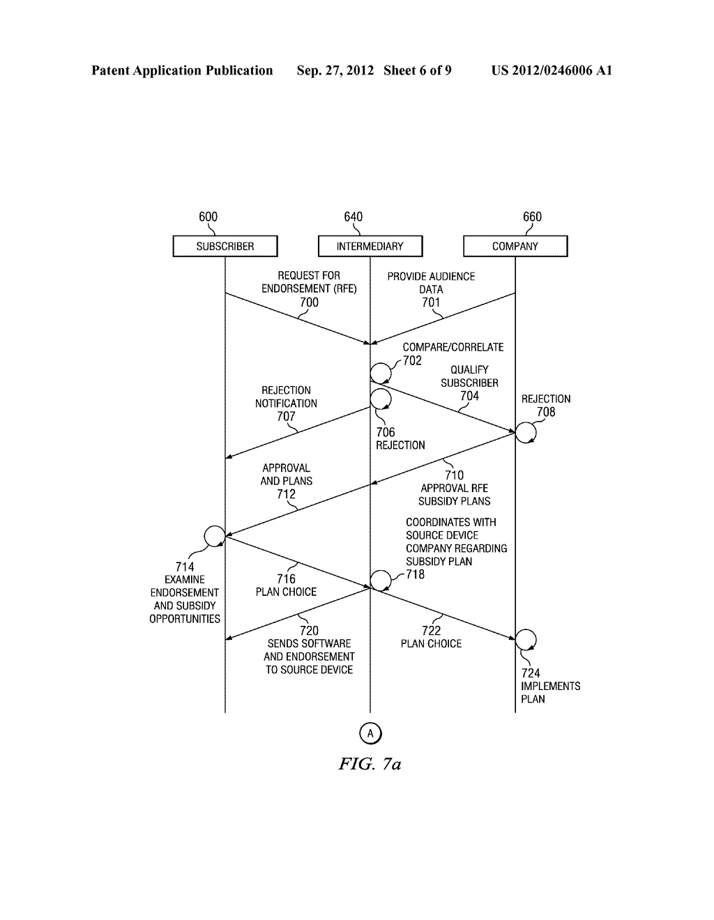 System and Method for Peer-To-Peer Advertising Between Mobile     Communication Devices - diagram, schematic, and image 07