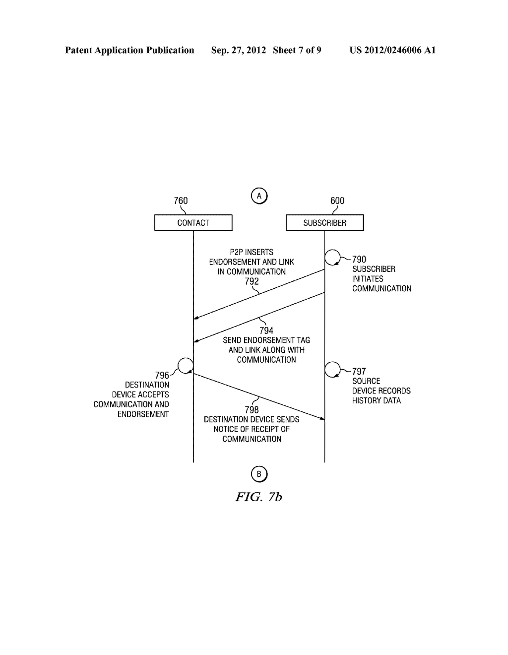 System and Method for Peer-To-Peer Advertising Between Mobile     Communication Devices - diagram, schematic, and image 08
