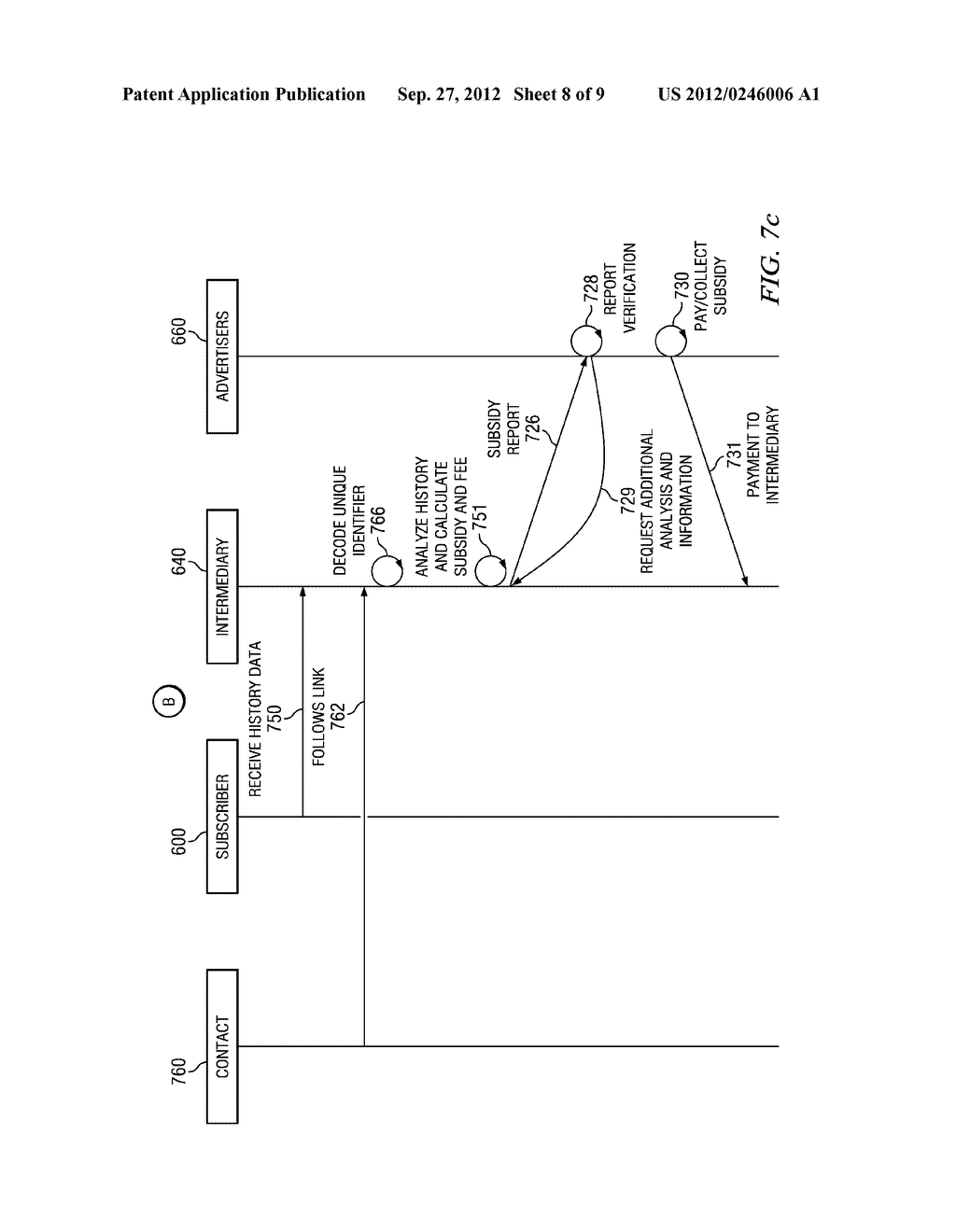 System and Method for Peer-To-Peer Advertising Between Mobile     Communication Devices - diagram, schematic, and image 09