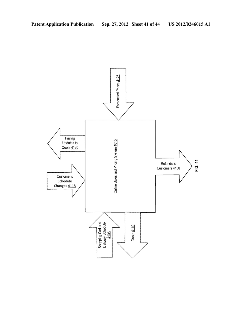 SYSTEM FOR ONLINE SALES WITH AUTOMATIC REBATE AND COUPON REDEMPTION - diagram, schematic, and image 42