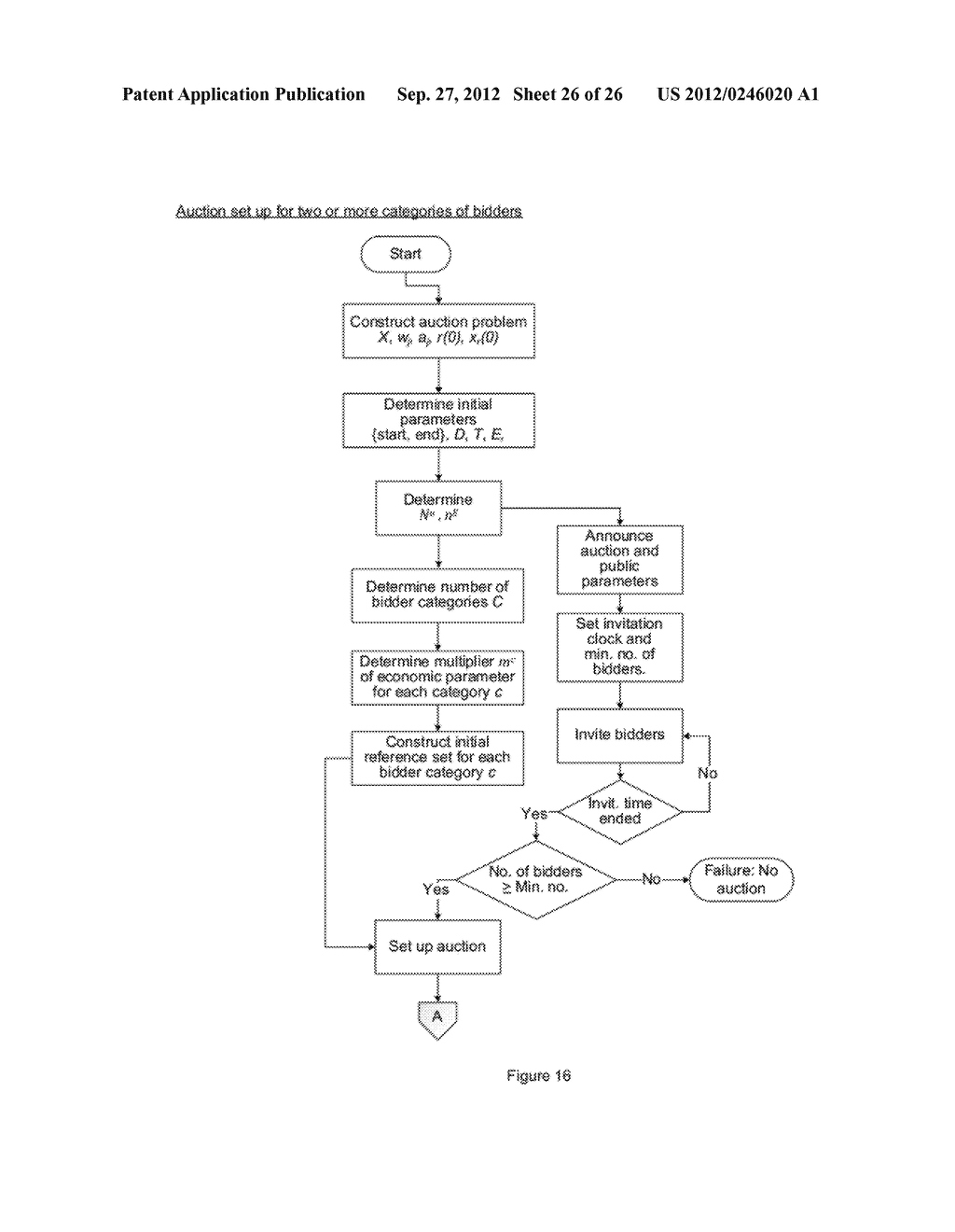 MULTI-ATTRIBUTE AUCTIONING METHOD AND SYSTEM - diagram, schematic, and image 27