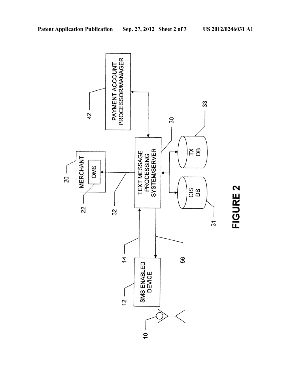 METHOD AND/OR SYSTEM FOR EXTENDING PAYMENT SYSTEM ARCHITECTURES AND/OR     LEGACY ORDER PROCESSING SYSTEMS TO MOBILE COMMERCE APPLICATIONS VIA TEXT     MESSAGING - diagram, schematic, and image 03