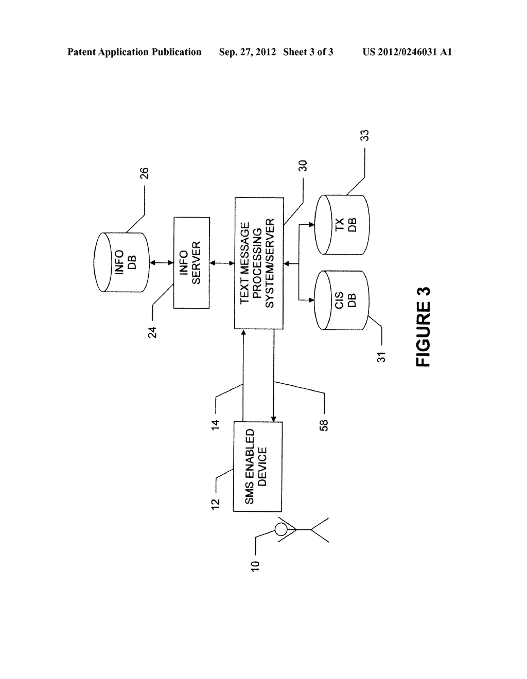 METHOD AND/OR SYSTEM FOR EXTENDING PAYMENT SYSTEM ARCHITECTURES AND/OR     LEGACY ORDER PROCESSING SYSTEMS TO MOBILE COMMERCE APPLICATIONS VIA TEXT     MESSAGING - diagram, schematic, and image 04