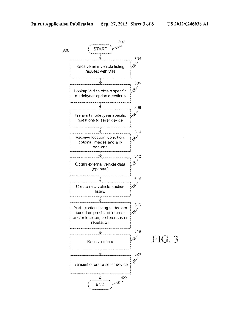 SYSTEM, METHOD AND COMPUTER READABLE MEDIUM FOR CONDUCTING A VEHICLE     AUCTION, AUTOMATIC VEHICLE CONDITION ASSESSMENT AND AUTOMATIC VEHICLE     ACQUISITION ATTRACTIVENESS DETERMINATION - diagram, schematic, and image 04