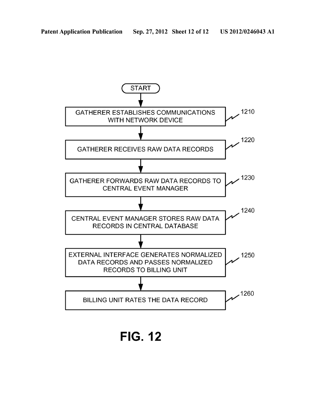 SYSTEMS AND METHODS FOR RETRIEVING AND MODIFYING DATA RECORDS FOR RATING     AND BILLING PURPOSES - diagram, schematic, and image 13