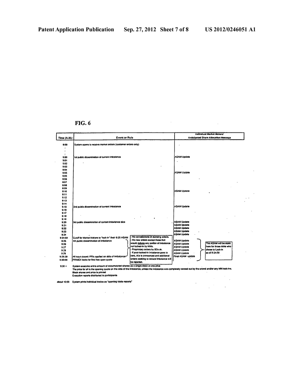Opening Price Process For Trading System - diagram, schematic, and image 08