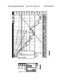 METHOD AND SYSTEM FOR REPRESENTING FINANCIAL MARKET TRANSACTIONS diagram and image