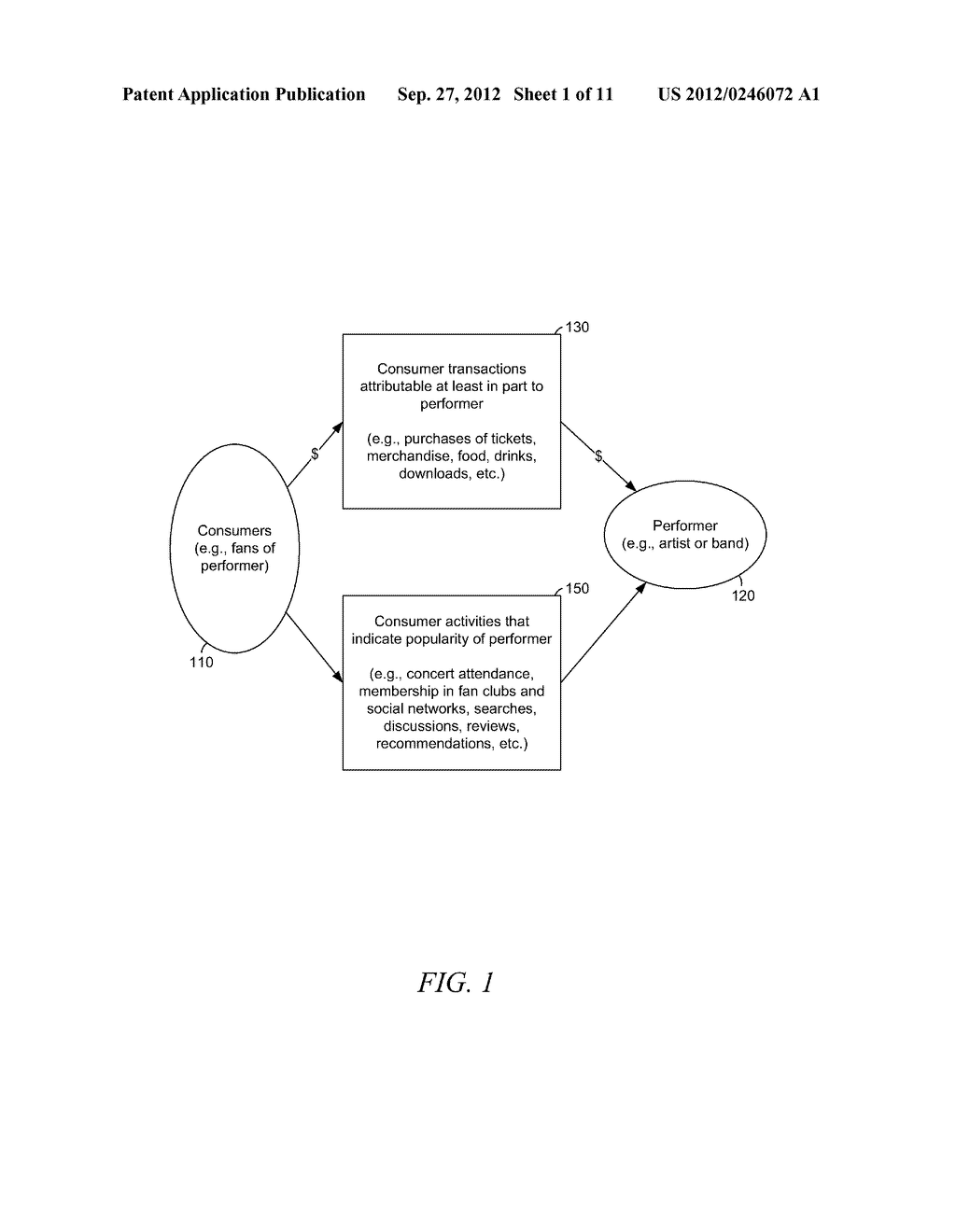 AUTHORIZING AN ADVANCE PAYMENT BASED ON PERFORMER DATA - diagram, schematic, and image 02