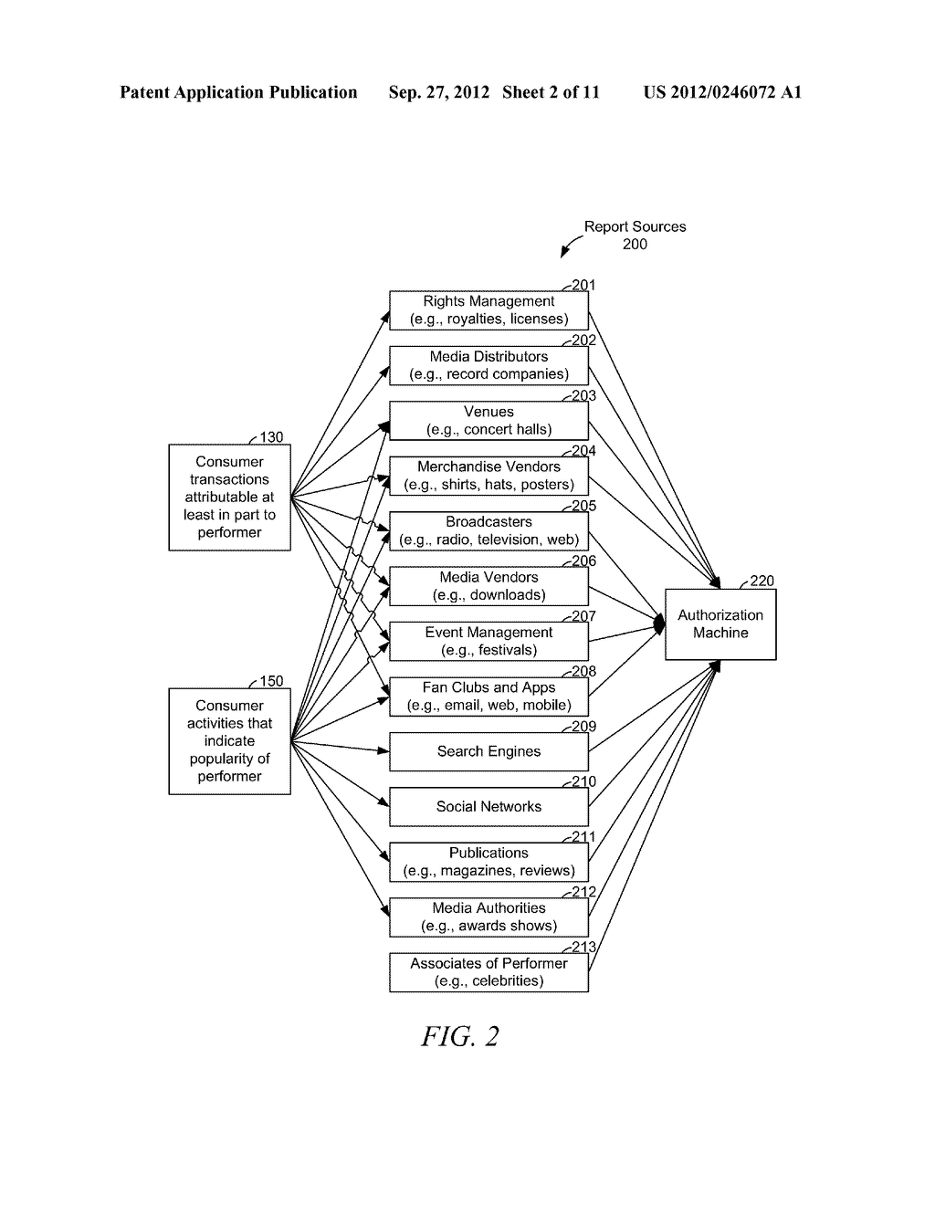 AUTHORIZING AN ADVANCE PAYMENT BASED ON PERFORMER DATA - diagram, schematic, and image 03