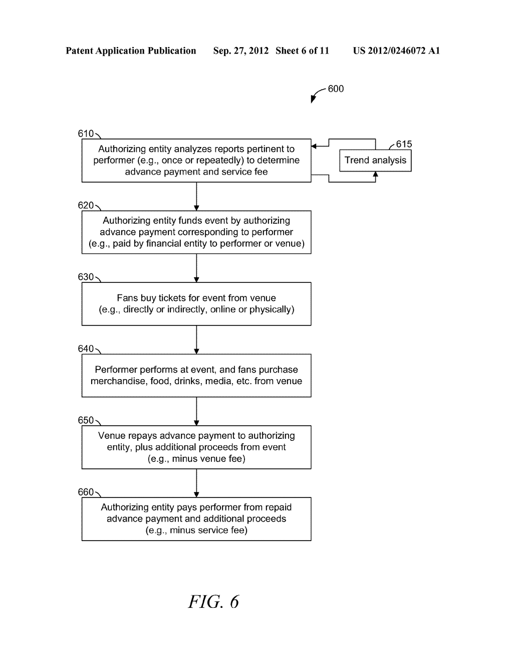AUTHORIZING AN ADVANCE PAYMENT BASED ON PERFORMER DATA - diagram, schematic, and image 07
