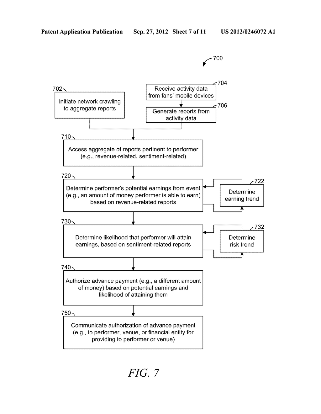 AUTHORIZING AN ADVANCE PAYMENT BASED ON PERFORMER DATA - diagram, schematic, and image 08